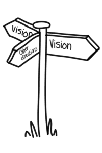 Vision gives you directions