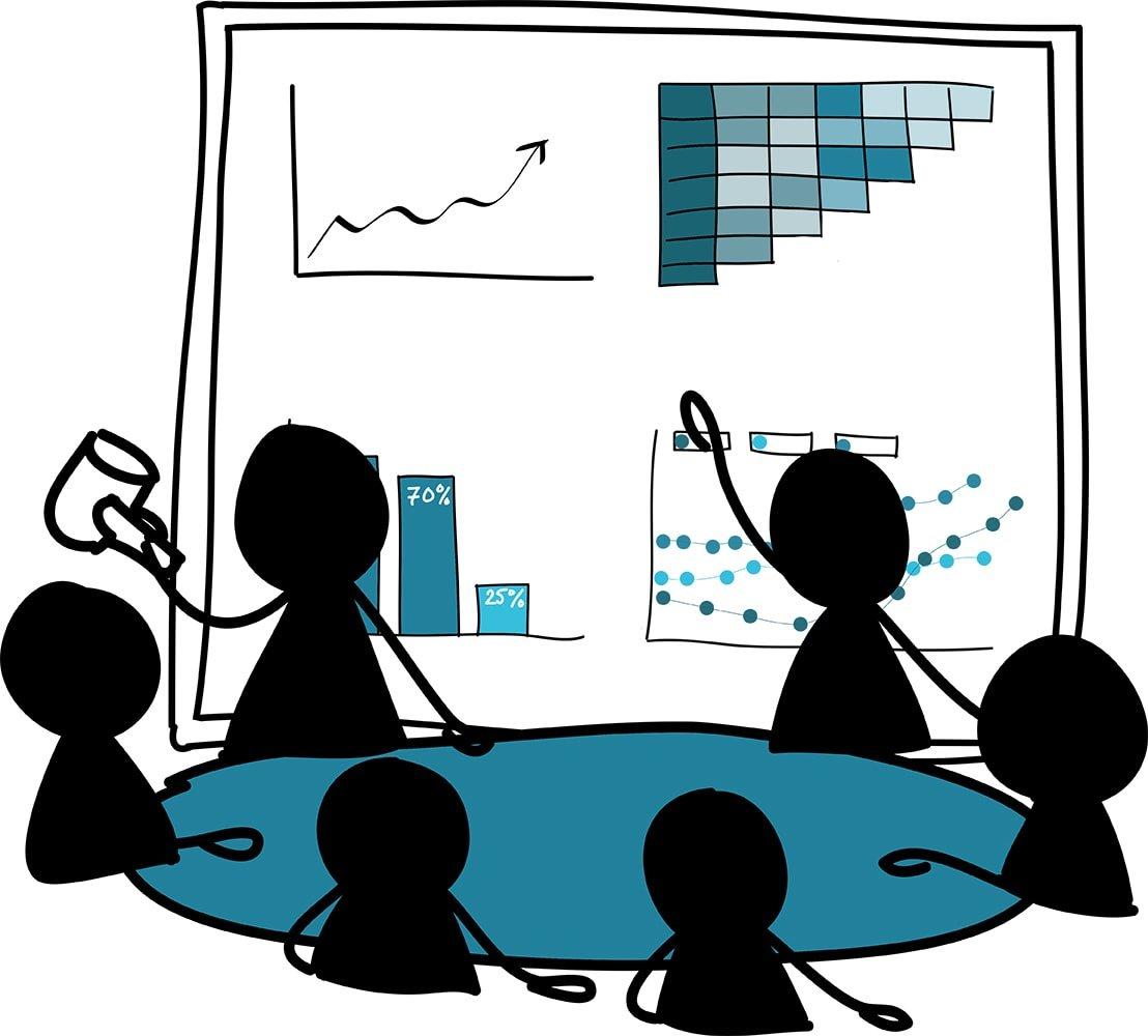 Innovation Accounting dashboard