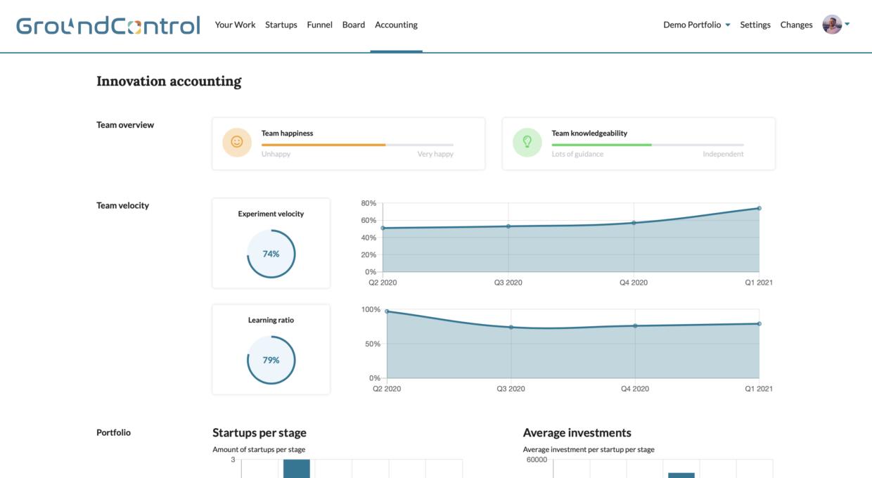 Portfolio-level Innovation Accounting dashboard in GroundControl