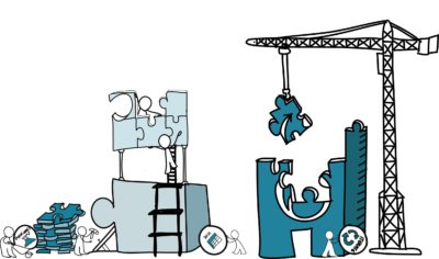 The 3 factors to corporate venturing