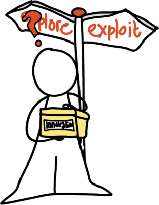 Thinking out of the box is about exploring not exploiting