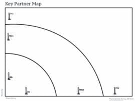 Partner Map, a worksheet from The Corporate Startup